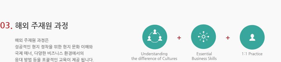 03.해외 주재원 과정. 해외 주재원 과정은 성공적인 현지 정착을 위한 현지 문화 이해와 국제 매너, 다양한 비즈니스 환경에서의 응대 방법 등을 포괄적인 교육이 제공 됩니다.